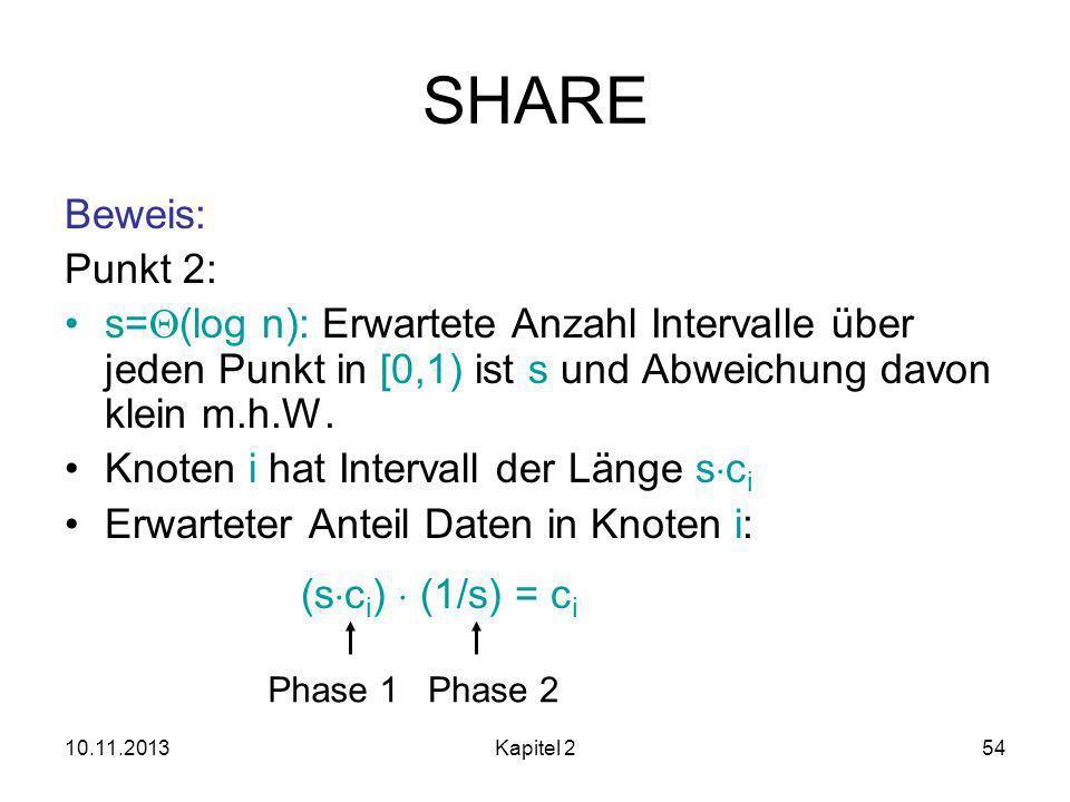 SHARE Beweis: Punkt 2: s=(log n): Erwartete Anzahl Intervalle über jeden Punkt in [0,1) ist s und Abweichung davon klein m.h.W.